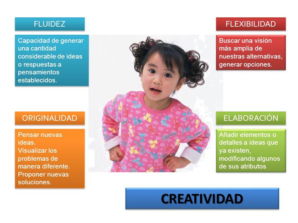CREATIVIDAD FLUIDEZ FLEXIBILIDAD ORIGINALIDAD ELABORACIÓN