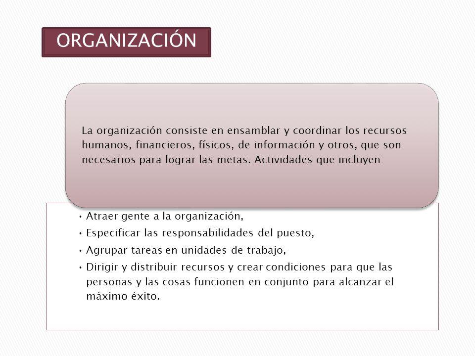 ORGANIZACIÓN Atraer gente a la organización,