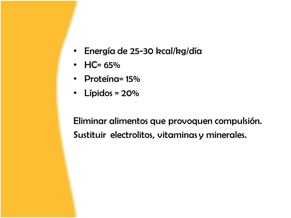 Energía de 25-30 kcal/kg/día