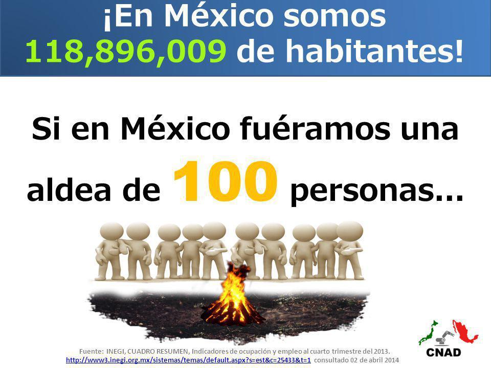Si en México fuéramos una aldea de 100 personas...