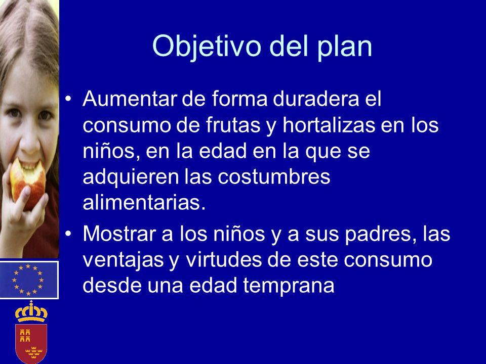 Objetivo del plan