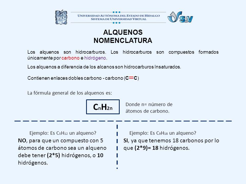 CnH2n ALQUENOS NOMENCLATURA