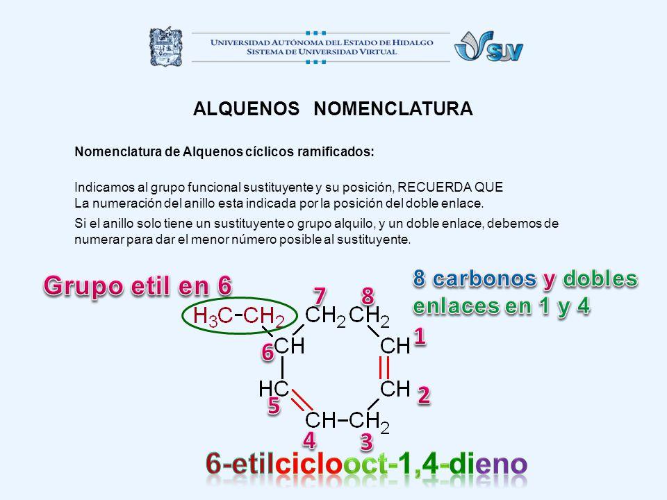 ALQUENOS NOMENCLATURA