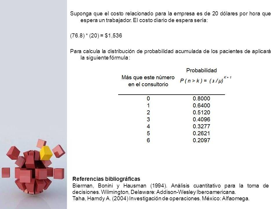 Suponga que el costo relacionado para la empresa es de 20 dólares por hora que espera un trabajador. El costo diario de espera sería: (76.8) * (20) = $1,536 Para calcula la distribución de probabilidad acumulada de los pacientes de aplicará la siguiente fórmula :