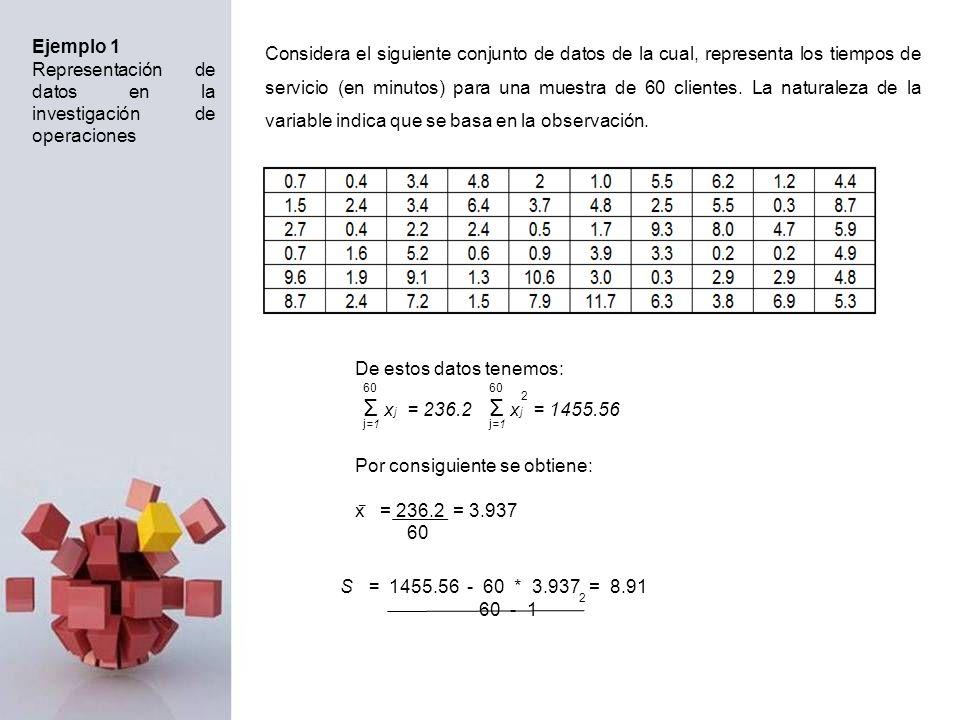 Ejemplo 1 Representación de datos en la investigación de operaciones.