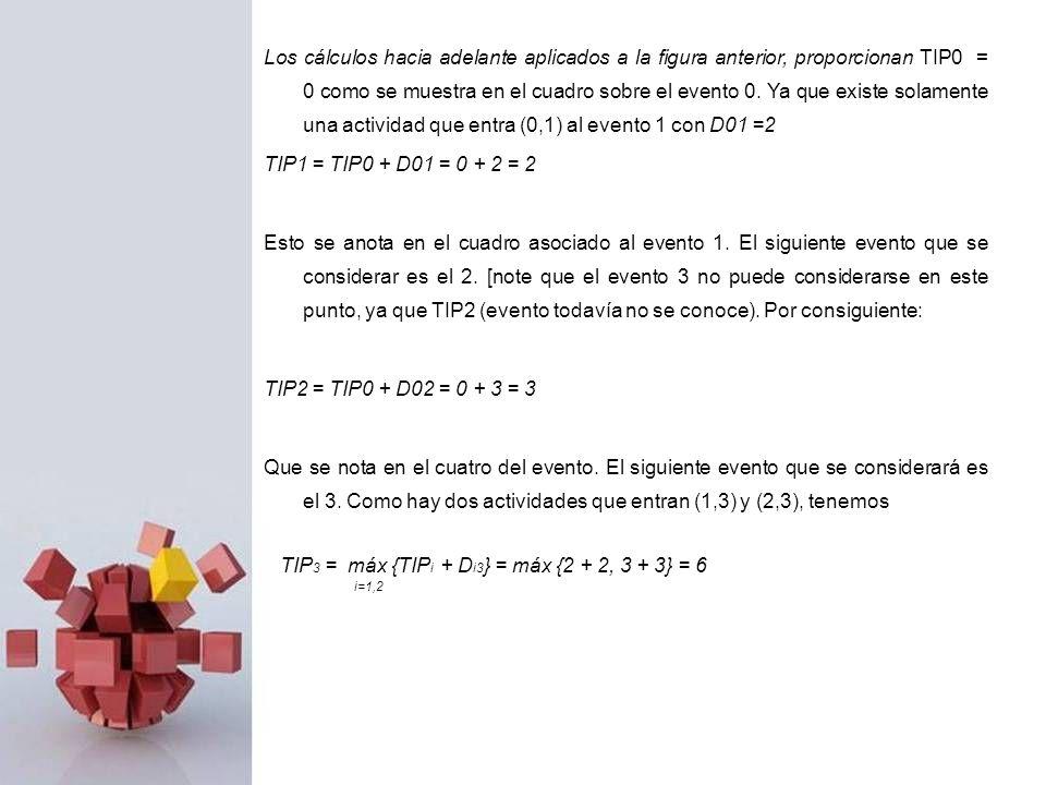 TIP3 = máx {TIPi + Di3} = máx {2 + 2, 3 + 3} = 6