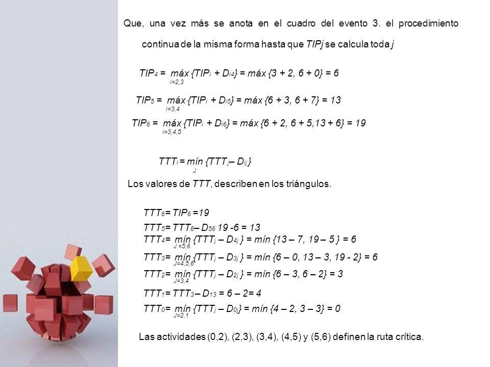 TIP4 = máx {TIPi + Di4} = máx {3 + 2, 6 + 0} = 6