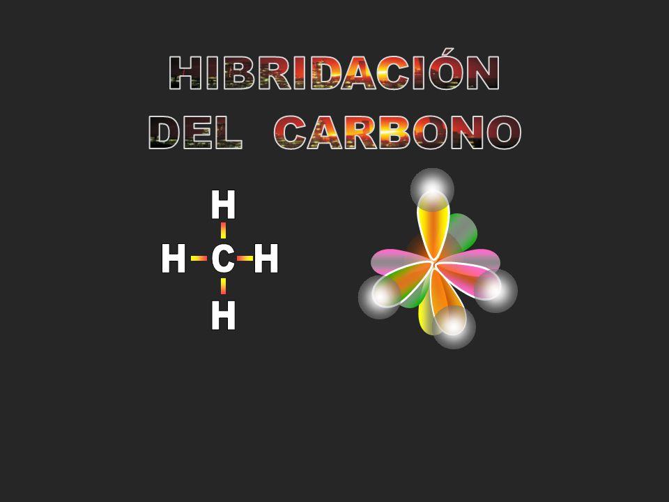 HIBRIDACIÓN DEL CARBONO H H C H H
