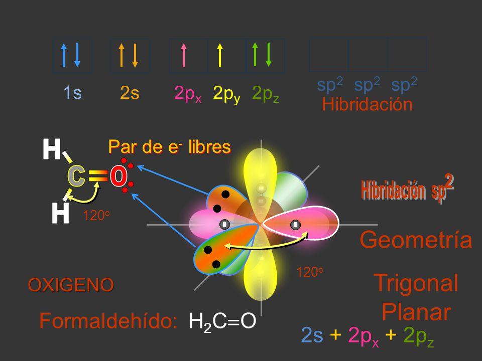 2 Hibridación sp Geometría Trigonal Planar Formaldehído: H2CO