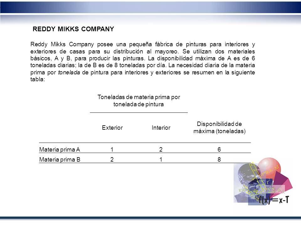 REDDY MIKKS COMPANY