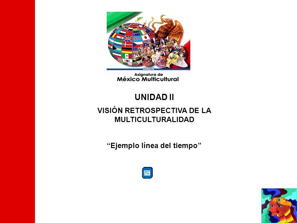 UNIDAD II VISIÓN RETROSPECTIVA DE LA MULTICULTURALIDAD