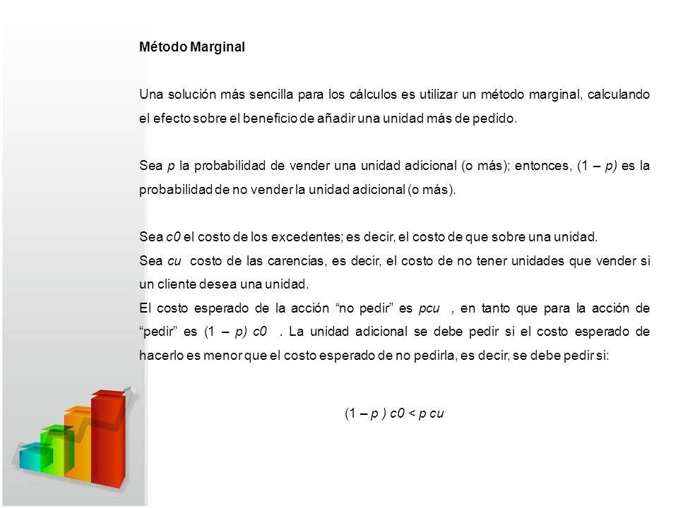 Método Marginal