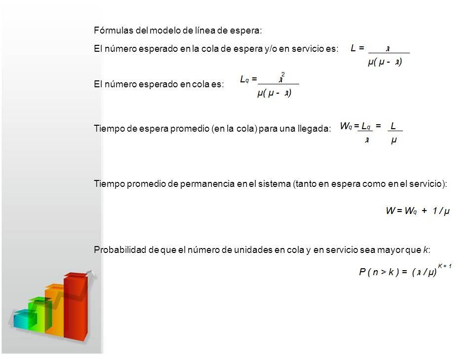 Fórmulas del modelo de línea de espera: