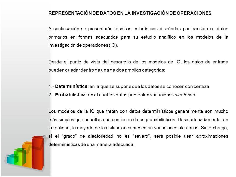 REPRESENTACIÓN DE DATOS EN LA INVESTIGACIÓN DE OPERACIONES