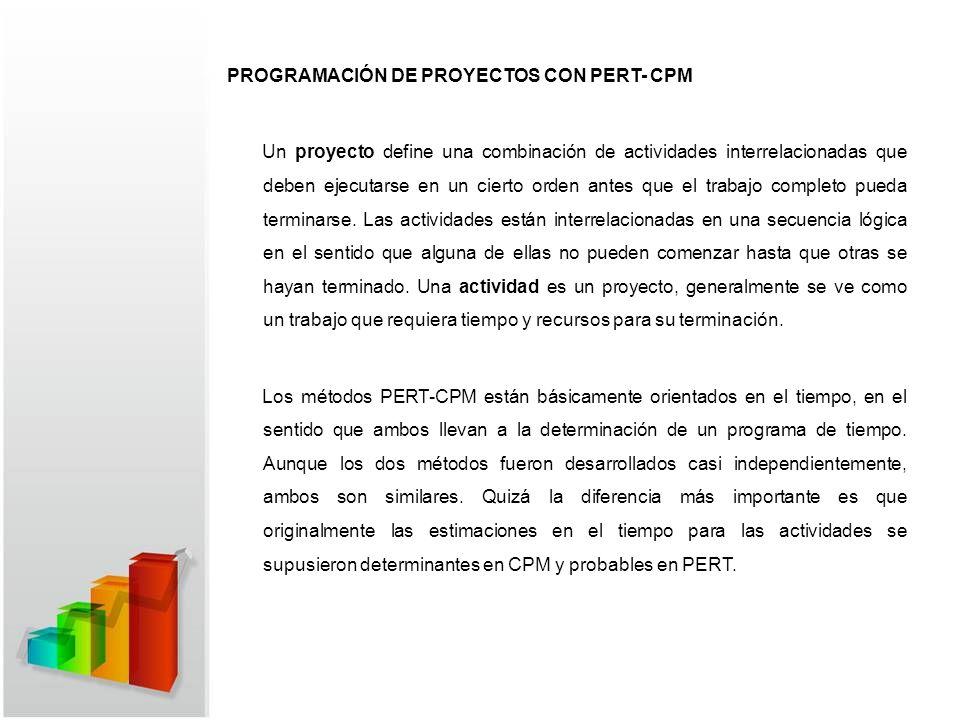 PROGRAMACIÓN DE PROYECTOS CON PERT- CPM Un proyecto define una combinación de actividades interrelacionadas que deben ejecutarse en un cierto orden antes que el trabajo completo pueda terminarse.