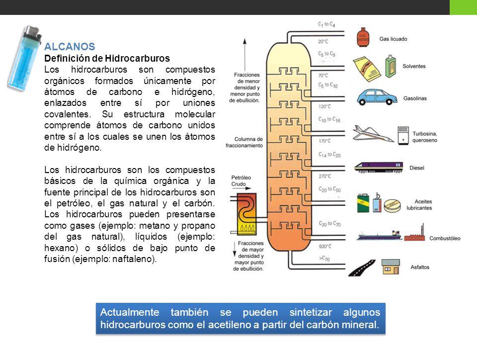 ALCANOS Definición de Hidrocarburos.