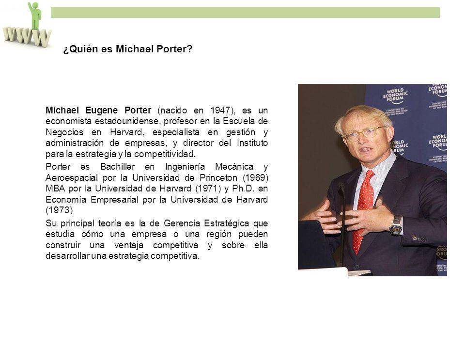 ¿Quién es Michael Porter