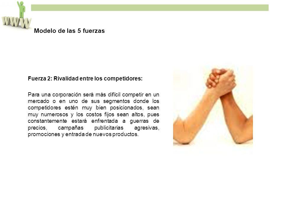 Modelo de las 5 fuerzas Fuerza 2: Rivalidad entre los competidores: