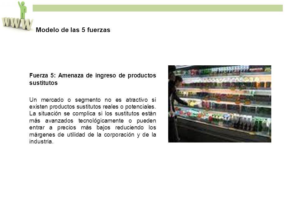 Fuerza 5: Amenaza de ingreso de productos sustitutos