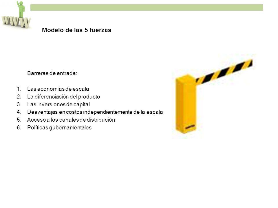 Modelo de las 5 fuerzas Barreras de entrada: Las economías de escala