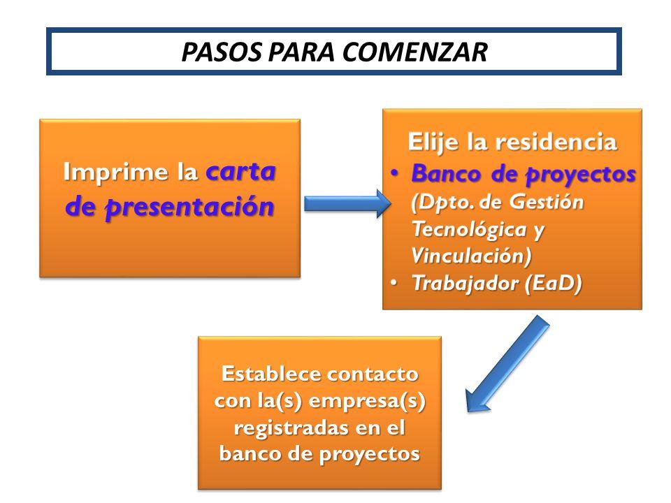 Imprime la carta de presentación