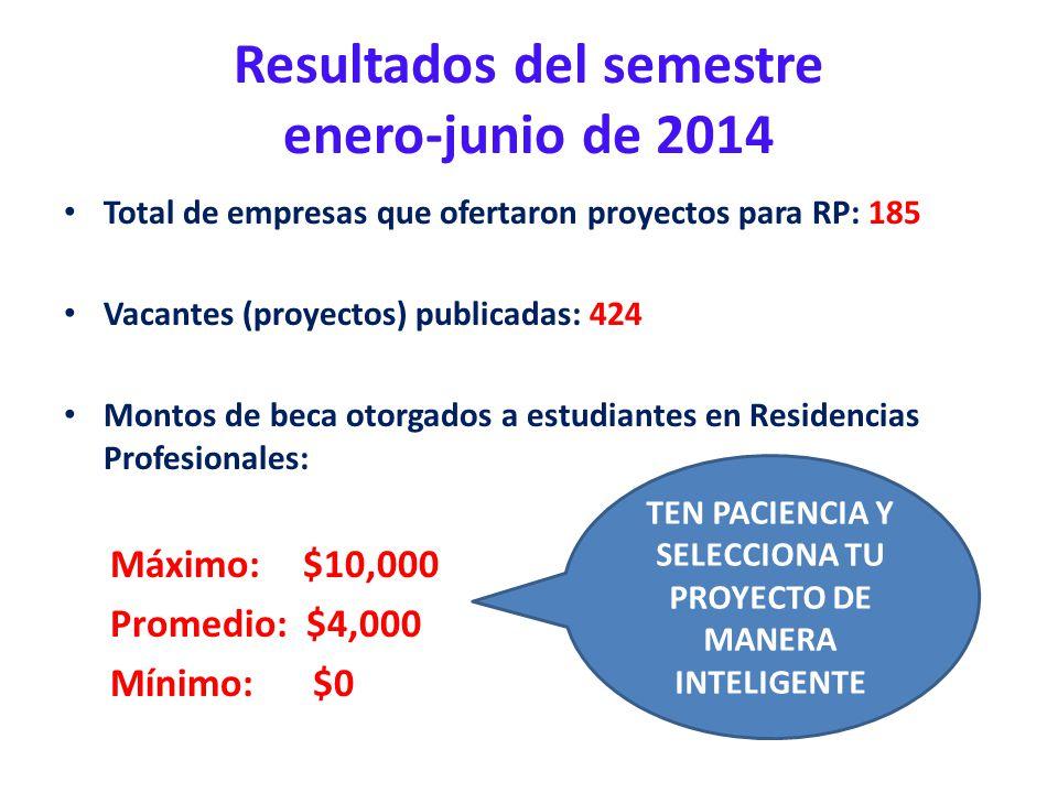 Resultados del semestre enero-junio de 2014