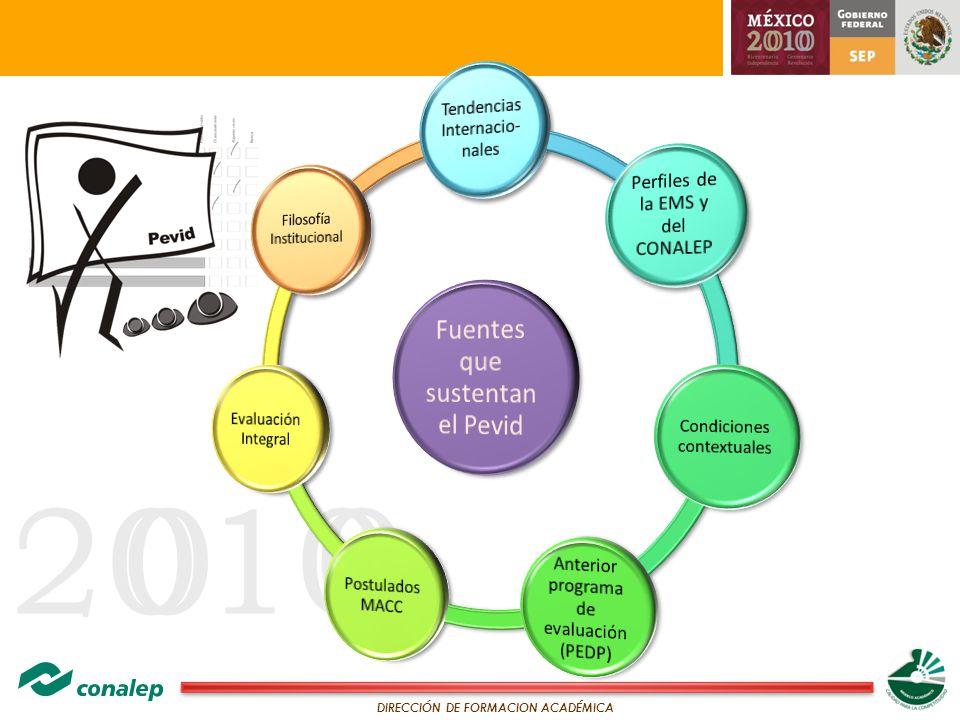 Fuentes que sustentan el Pevid