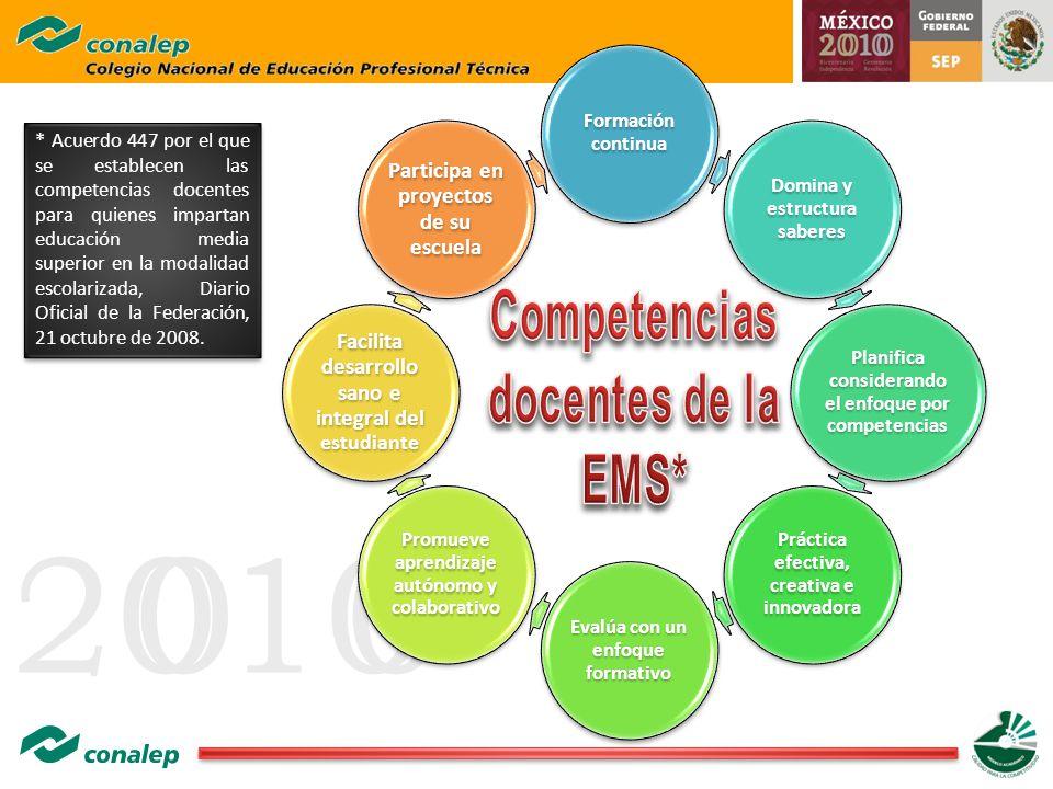 Competencias docentes de la EMS*