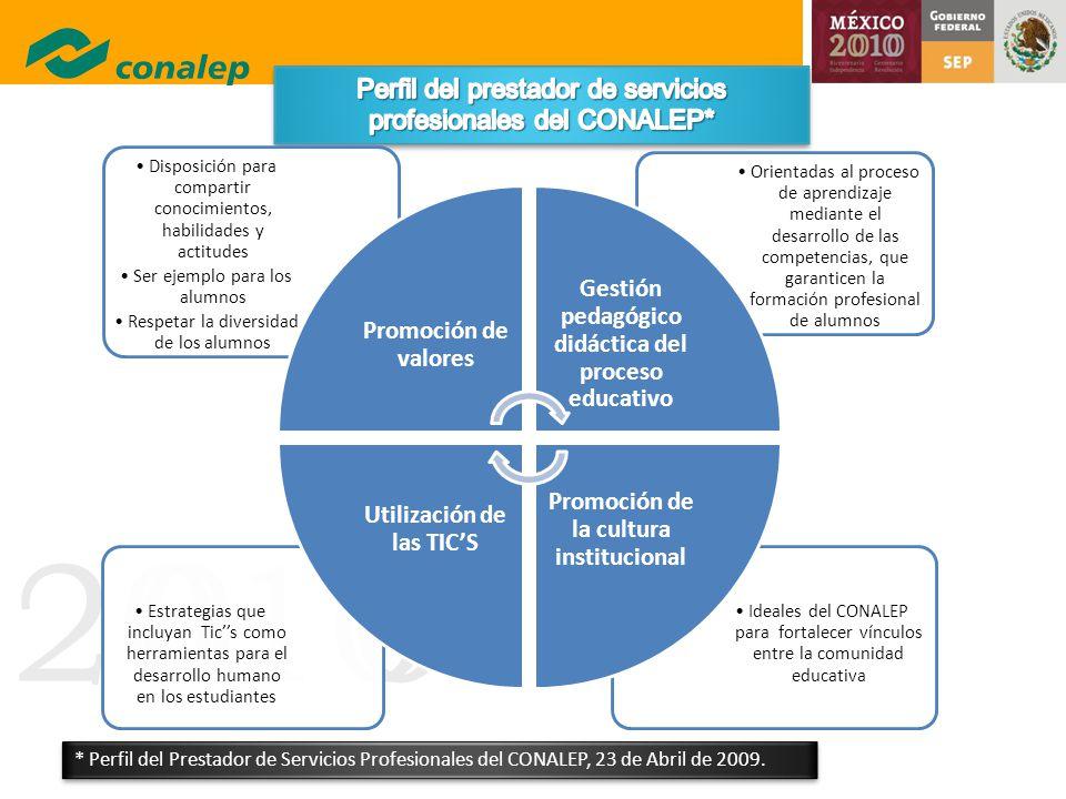 Perfil del prestador de servicios profesionales del CONALEP*