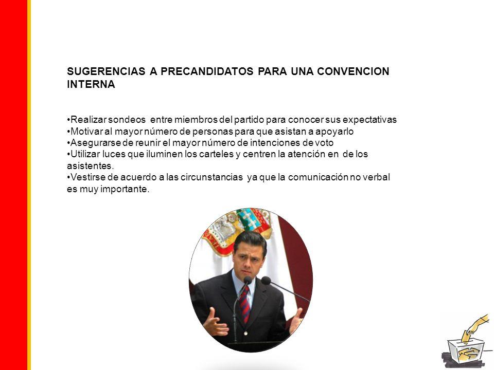 SUGERENCIAS A PRECANDIDATOS PARA UNA CONVENCION INTERNA