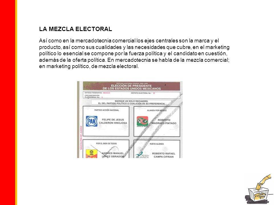 LA MEZCLA ELECTORAL