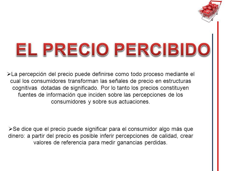 EL PRECIO PERCIBIDO