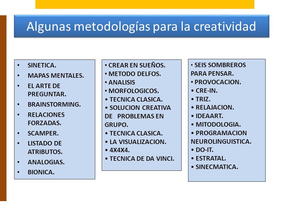 Algunas metodologías para la creatividad