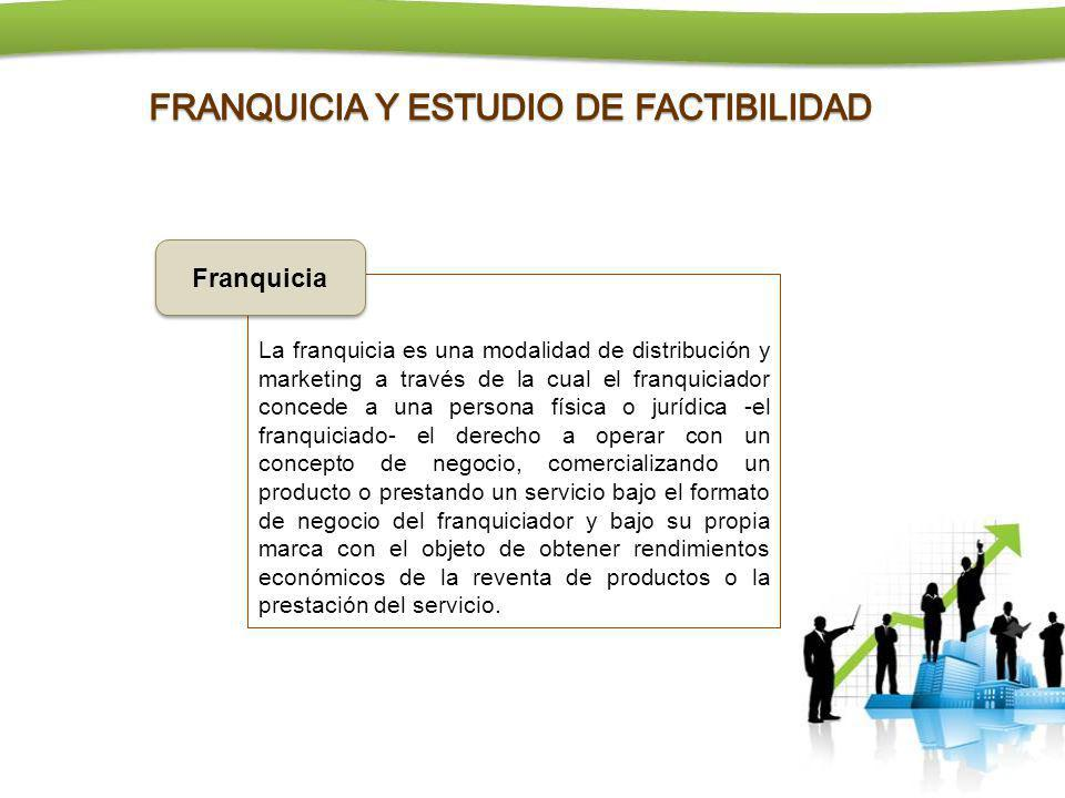FRANQUICIA Y ESTUDIO DE FACTIBILIDAD