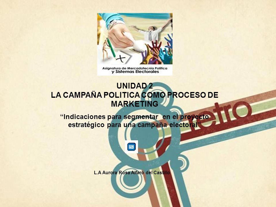 UNIDAD 2 LA CAMPAÑA POLITICA COMO PROCESO DE MARKETING