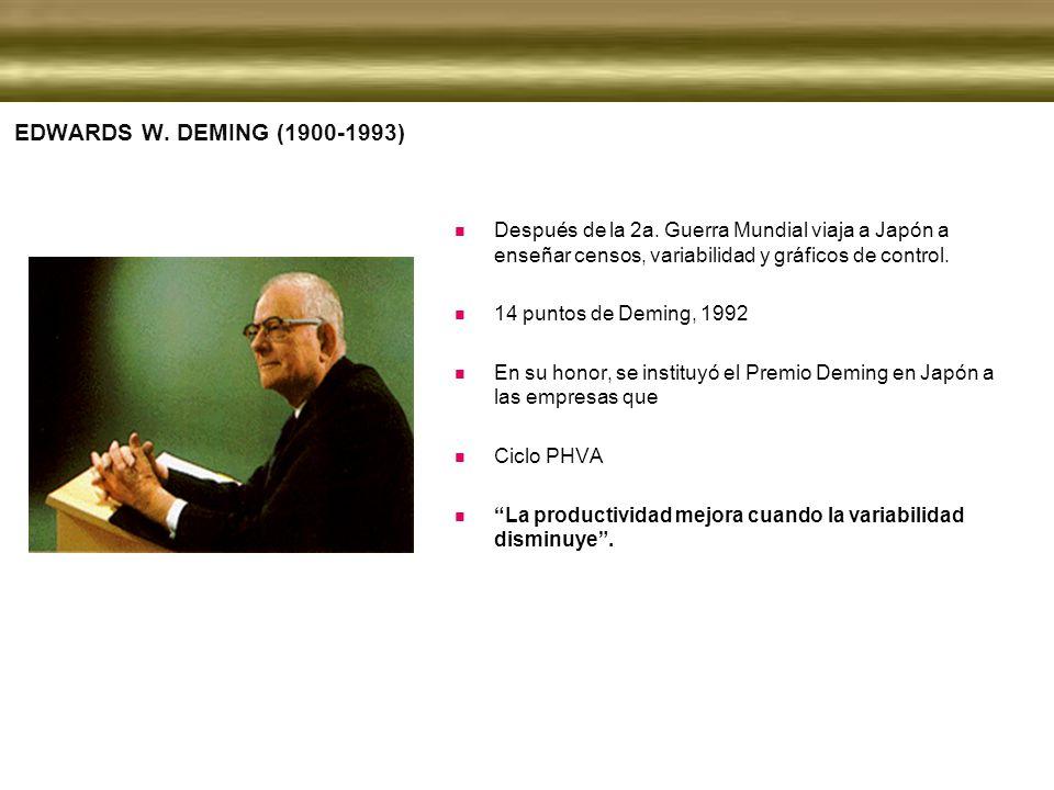 EDWARDS W. DEMING (1900-1993) Después de la 2a. Guerra Mundial viaja a Japón a enseñar censos, variabilidad y gráficos de control.