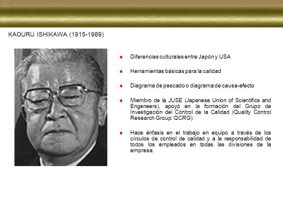 KAOURU ISHIKAWA (1915-1989) Diferencias culturales entre Japón y USA