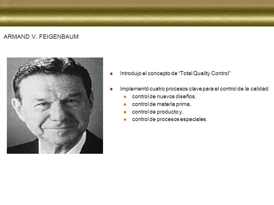 ARMAND V. FEIGENBAUM Introdujo el concepto de Total Quality Control