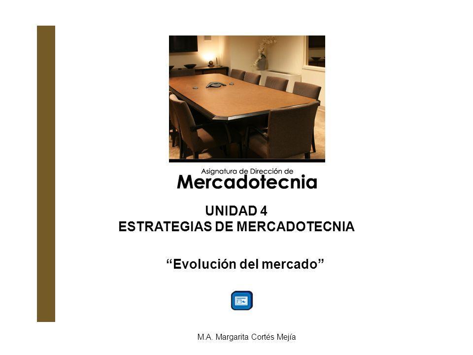 ESTRATEGIAS DE MERCADOTECNIA Evolución del mercado