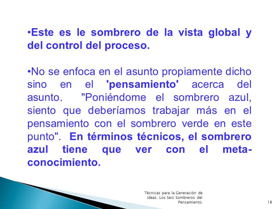 Este es le sombrero de la vista global y del control del proceso.