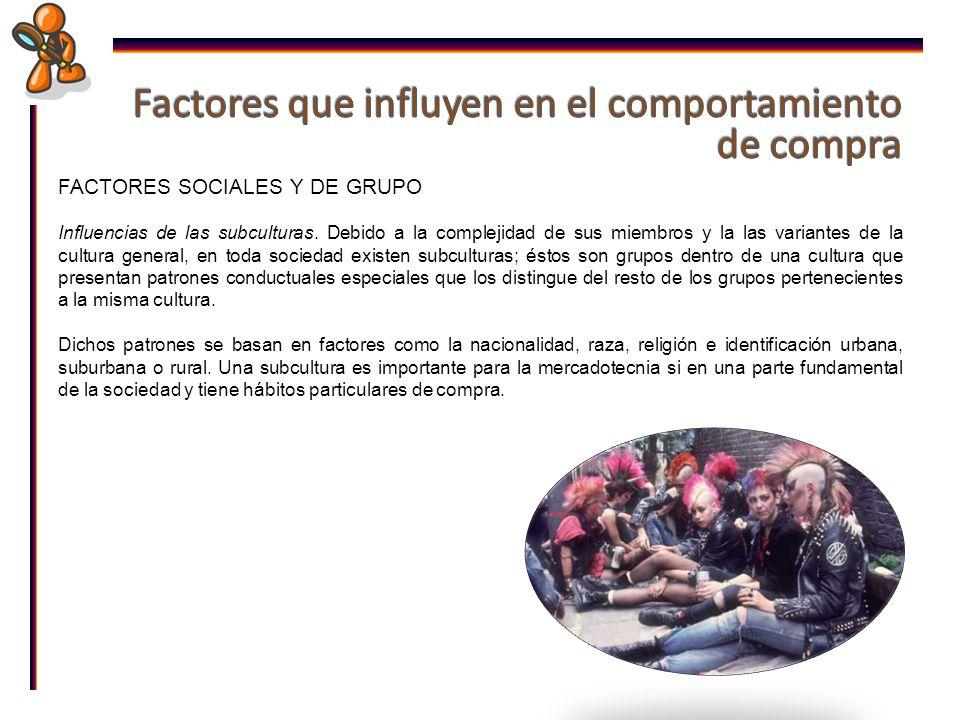 Factores que influyen en el comportamiento de compra