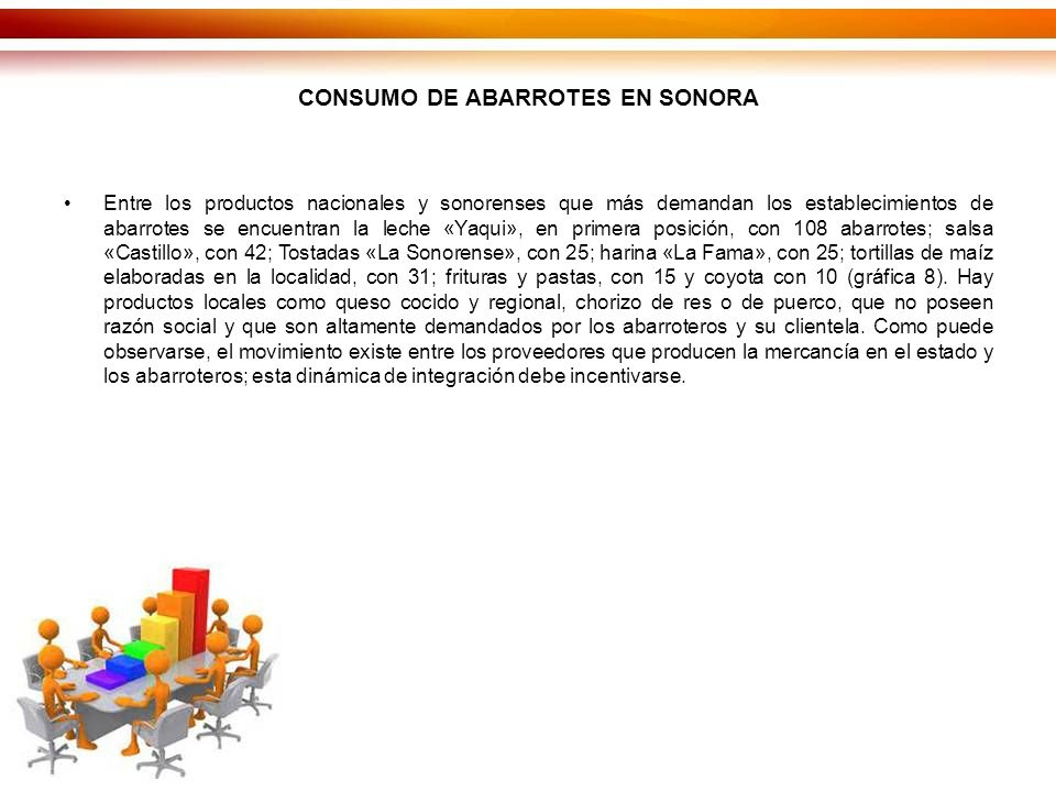 CONSUMO DE ABARROTES EN SONORA