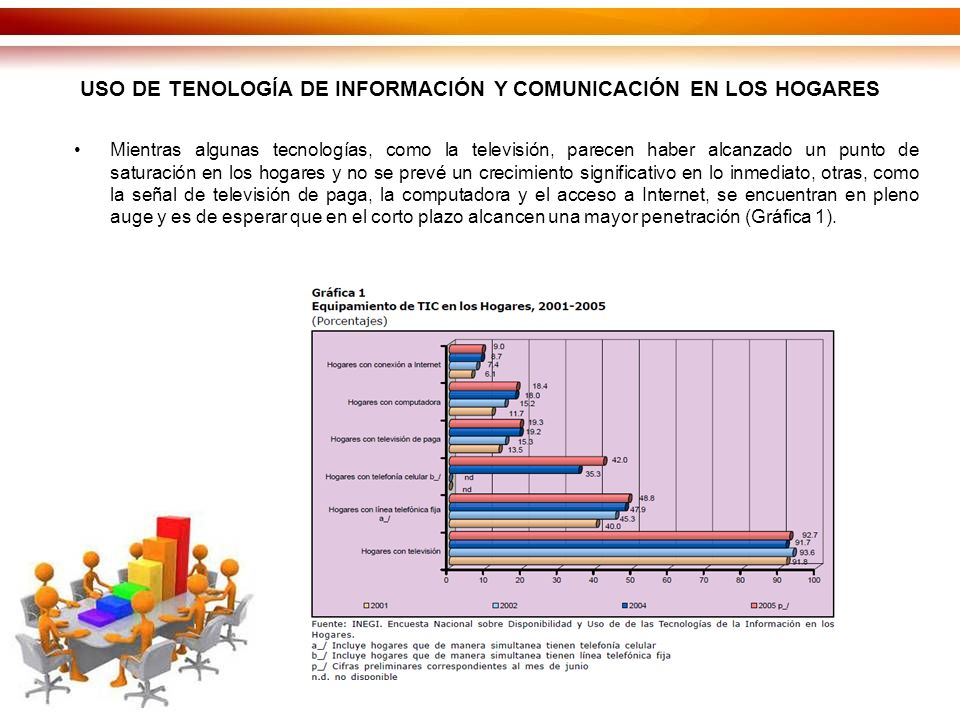 USO DE TENOLOGÍA DE INFORMACIÓN Y COMUNICACIÓN EN LOS HOGARES