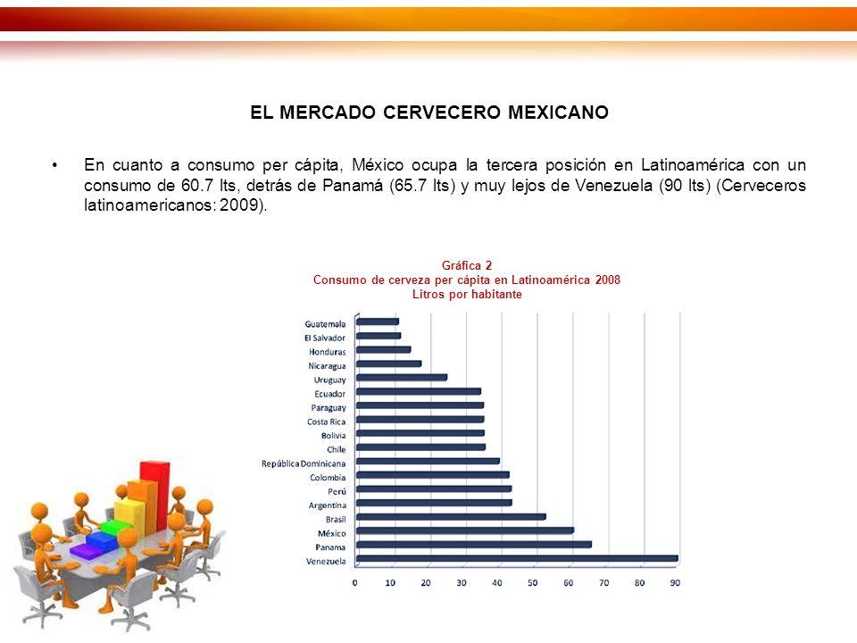 EL MERCADO CERVECERO MEXICANO