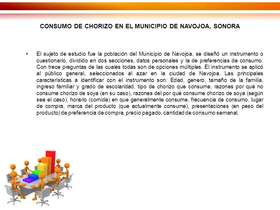CONSUMO DE CHORIZO EN EL MUNICIPIO DE NAVOJOA, SONORA