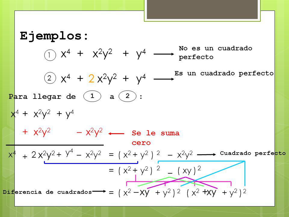 Ejemplos: x4 + x2y2 + y4 x4 + 2 x2y2 + y4 x4 + x2y2 y4 + x2y2 – x2y2