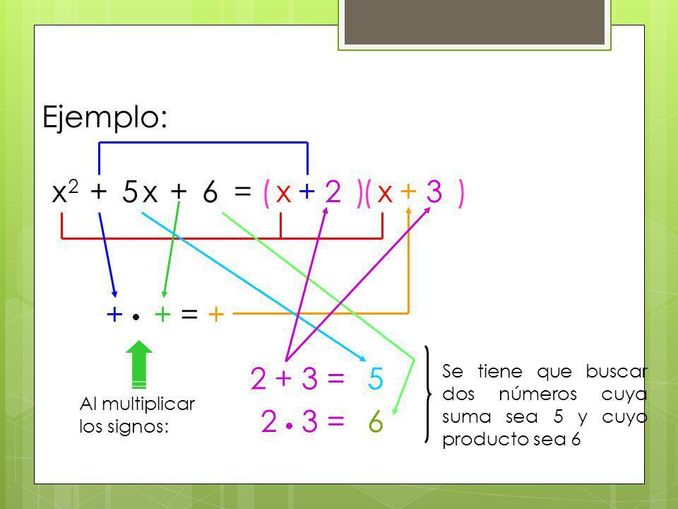 Ejemplo: x 2 + 5 x + 6 = ( ) x + 2 ( ) x + 3 + + = + 2 + 3 = 5 2  3 =