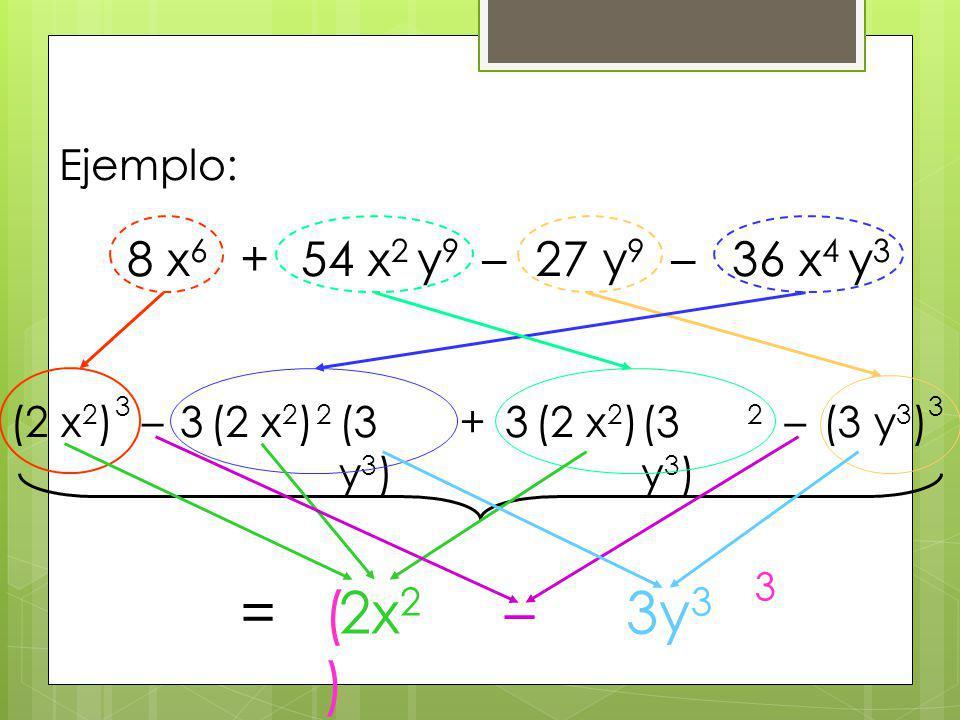 3 = ( ) 2x2 – 3y3 8 x6 + 54 x2 y9 – 27 y9 – 36 x4 y3 Ejemplo: 3 3