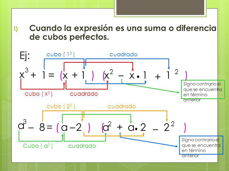 Ej: 3 x + 1 = ( ) x + 1 ( ) x x 1 1 2 + 2 3 a – 8 = ( ) a – 2 ( ) a a
