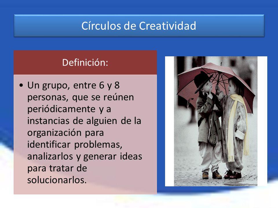 Círculos de Creatividad